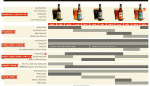 Deschutes Red Chair Clone by Latest Print Article Pacific Wonderland Lager From Deschutes