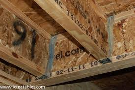 Floor Joist Bracing Support by Mounting A Pull Up Bar To Engineered Beams Tji Floor Joists