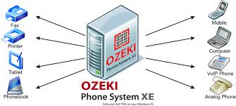 Ozeki VoIP PBX - How To Set Network Resources (IP, Ports, Protocols) How To Setup A Centurylink Iq Sip Trunk For Asterisk Ip Pbx System Worldbay Technologies Ltd What Is A Ozeki Voip Set Network Rources Ports Protocols Maxcs On Premise Rti Email Messaging In Phone Eternity Pe The Smb Ippbx Futuristic Businses Ppt Video Software Private Branch Exchange Free Virtual Download Chip One Cuts Telephony Costs With 3cx Case Study Business Guide Allinone Lync Sver Skype Wizard Berofix Professional Gateway