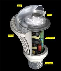 led light bulb diagram decorating 22604 light of l smart l