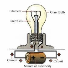 edison electricity