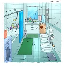 das badezimmer lernen als