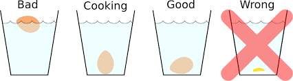 bad eggs float or sink food how can i tell if an egg has bad without cracking it