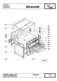schema electrique lave linge brandt notice brandt fp551 mode d emploi notice fp551