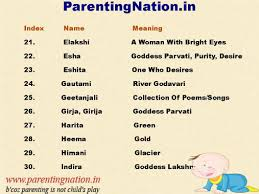 Largest Database Of Beautiful Sanskrit Baby Girl Names With Accurate