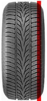 subaru usure étrange des pneus avant