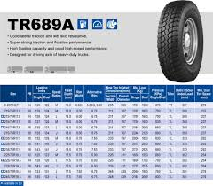 Triangle Tire China Triangle Yellowsea Longmarch 1100r20 29575 225 Radial Truck Tires 12r245 From Goodmmaxietriaelilong Trd06 My First Big Rig Tire Blowout So Many Miles Amazoncom 26530r19 Triangle Tr968 89v Automotive Hand Wheels Replacement Engines Parts The Home Simpletire Ming Tyredriving Tyrebus Tyre At Tyres Hyper Drive Selects Eastern Nc Megasite For 800job Tb 598s E3l3 75065r25 Otr 596 Xtreme Grip L2g2 205r25