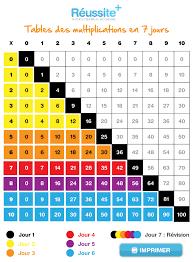 comment apprendre table de multiplication comment apprendre facilement la table de multiplication aide