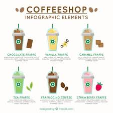 Coffee Shop Infograhic Elements