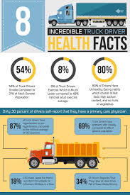 8-incredible-truck-driver-health-facts-1 | All Diesel | Pinterest ...