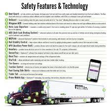 Truck Driver Vacancies | Resume Templates Truck Driver Resume ...