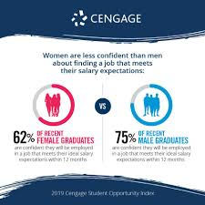 Cengage - Publications | Facebook