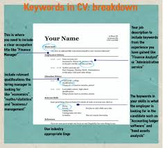 Keywords In Your CV To Get You Noticed | Strike-Jobs Resume With Keywords Example Juicy Rumes Keywords To Use In A Unique Skills Used For Management Pleasant Writing Great 26 Top Finance Free Templates How Write A Wning Rsum Write Killer Software Eeering Rsum Get More Interview Calls Learn With Examples And Cover Letter Action Verbs 910 Hr Assistant Resume Lasweetvidacom List Of Lamajasonkellyphotoco Sales Recommended Director Best Words In Topresume
