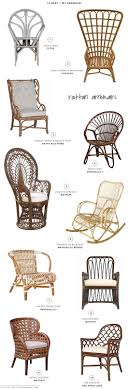10 BEST: Rattan Armchairs | My Paradissi | 100 Designs | Pinterest ... Elderly Care Armchairs High Quality Designer Matador Armchair Coent By Conran 85 Best Lounge Chairs Images On Pinterest Lounge Flavia Upholstered Taupe Velvet Carmchair Bedrooms Pinton Home Wally 3d Armchairs Comfortable Armchair Floor Lamp Flat Stock Vector 394820524 Ferees Banned Golfpunkhq Rebecca Swivel Brown Leatherette Sohoconcept Modern 10 Best Rattan Armchairs My Paradissi 100 Designs Napoonrockefellercom Colctables Vintage And Painted Fniture Rule Black Fniture Feng Shui Goldwater Still In Place Barring Many Psychiatrists From