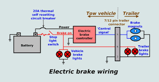Power Brake Wiring Diagram - Wiring Diagram Database Chevy Silverado Truck Parts Inspirational Gmc Diagram Amazing Crest Electrical Ideas Ford Technical Drawings And Schematics Section B Brake Oldgmctruckscom Used 52016 Gm Suburban Tahoe Yukon Center Console New Black Dark 2008 Acadia Wiring Diagrams 78 Harness Database Body Beautiful All Of 73 87 Putting My Steering Column Back Together Wtf Is This Piece Third 93 Sierra Wiring Center Eclipse Fuse Box Car Ebay Chevrolet