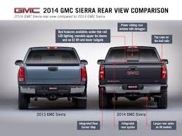 2014 GMC Sierra: Charting The Changes - Truck Trend 2018 Silverado Trim Levels Explained Uerstanding Pickup Truck Cab And Bed Sizes Eagle Ridge Gm 2019 1500 Durabed Is Largest Chevy Truck Bed Dimeions Chart Nurufunicaaslcom Bradford Built Flatbed Work Length With Tailgate Down Ford Enthusiasts Forums Storage Totes Totestruck Storage Queen Size In Short Tacoma World Sportz Tent Napier Outdoors Nutzo Tech 1 Series Expedition Rack Nuthouse Industries New Toyota Tundra Sr5 Double 65 46l Crew