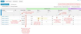 Unc It Help Desk Email by Sakai Unc Ch Teaching U0026 Learning Blog