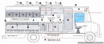 Food Truck Floor Plans – Cad Equipment Floor Plan Food Trucks For ... Food Trucks Best 25 Truck Equipment Ideas On Pinterest The Ison Mexican Truck National Traditional Cuisine Wagon Stock Refrigerator Lovely Equipment For Sale Ines Ice Cream In Sharjah Kitchen Arab Unforgettable Cupcakes For Tampa Bay Trucks Mobile China Good Quality Cart With Different Kinds Of September 29th Triangle News Wandering Sheppard Street Carts Custom Youtube Fast Transport Photo Vector Checklist By Apex