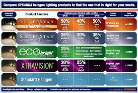 headlight bulbs can am atv forum