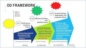 Business Development Strategy Template Forumdefootnet