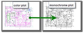 Color Plot And Monochrome