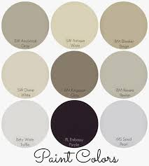 Neutral Bathroom Paint Colors Sherwin Williams by Rhubarb U0026 Linen Paint Colors