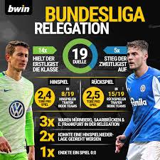 Betandwin Bundesliga Wdanielschuhmachermusicde