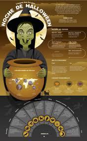 Halloween Express Omaha 2014 by Infografia Curiosidades La Verdadera Historia De Halloween