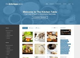 site recette de cuisine 14 thèmes pour votre site de recettes de cuisine
