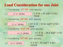 Floor Joist Span 2x10 by Floor Systems U0026 Framing Of Floors Ppt Online Download