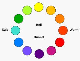 farben und wohnen einführung
