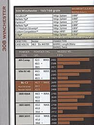 MNGunTalk.com • View Topic - Barnes Reloading Manual Load Data? 277 Wolverine Comparison To 556 300 Blk 68 Spc For Barnes Bullets 41 Magnum Bullet Load Information Youtube 100 Sierra Reloading Manual Used Hodgdon Longshot First Look New Superhighbc Flat Line Terminal Ballistics The Battle Of The Big Bores 458 Win Mag Advantage Lovin Ammo Review Comparison Chart Nosler Handloads Modern Match Burners Trail Boss Powder