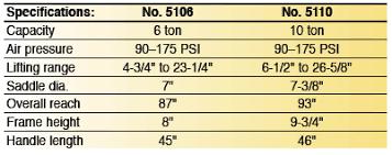 Otc Floor Jack Made In Usa by Otc 5106 6 Ton Air Hydraulic Floor Jack Mile X Equipment