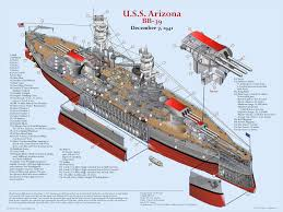Pictures Of The Uss Maine Sinking 382 best navy images on pinterest battleship aircraft carrier