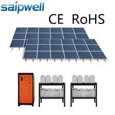 Solar Lights Wickes Solar Lights
