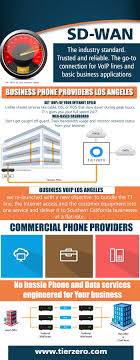 7 Best Business Voip Providers Images On Pinterest | Voip ... Downloads Voip Service Providers Uk Hosted Cloud Business It Security Policy A Uc Love Story Voipnow Platform Communications Santa Cruz Phone Company Telephony Providers Ip Pbx Replacement With Lync Sver 2013 Av Voip Systems Irvine Ca For Small Infonetics Research Services Market Growing Strong As Trending Terms Reflect Shifts 13 Best Pbxvoip Images On Pinterest Technology Board Bicom Best 25 Voip Ideas Phone Service