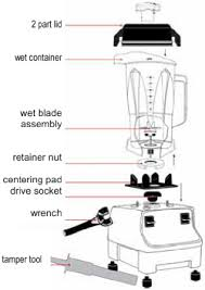 Vitamix Two Speed 1781 Blender Formerly The 4500 With 5 Year Warranty Rh Discountjuicers Com Kitchenaid Parts Diagram Motor