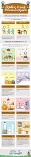 Semi Recessed Fire Extinguisher Cabinet Revit by Infografía Guía Para La Iluminación De Tu Hogar Clever