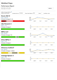 Driver And Truck Analytics (DATA) – LinkeDrive How To Read Accident Report Nyc Auto Attorney Jonathan Reiter Electrical Installation Cdition Reports Elegant Of Truck Excerpt Amazonfresh Dmv Jeff Reifman Flickr Truckers 700 Driving Job Did The Trucker Properly Inspect His Big Rig State Wise Indian Market Analysis Autobei Consulting Group Rack And Pinion Luxury Beautiful Template Truckers Mileage Log Bojeremyeatonco Awesome Driver Expense Sheet Spreadsheet Mplate Form
