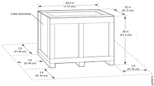 Router Transport Kit Crate Dimensions
