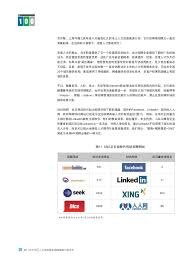 adecco si鑒e social 2011大中华区人力资源服务品牌榜单与白皮书