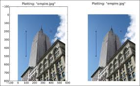 Numpy Tile Along New Axis by 1 Basic Image Handling And Processing Programming Computer
