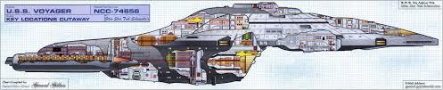 Starship Deck Plan Generator by Starfleet United Federation Of Planets