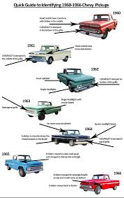 Classic Trucks, Anyone? A Quick Guide To Indentifying 1960-66 ...