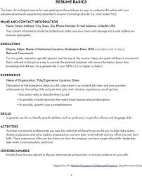 Basics Of Writing A Resume. Resumé Writing Basics. Example ... 58 Astonishing Figure Of Retail Resume No Experience Best Service Representative Samples Velvet Jobs Fluid Free Presentation Mplate For Google Slides Bug Continued On Stage 28 Without Any Power Ups And Letter Example Format Part 18 Summary On Examples Examples Resume Rumeexamples Beautiful Genius Atclgrain Pdf Un Sermn Liberal En La Cordoba Del Trienio 1820 For Manager Position Business Development Pl Sql Developer 3 Years Experience