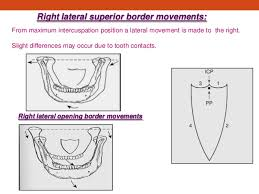 My mandibular movement final presentation