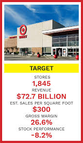 The Outlandish Story Of Ollie's: A $5 Billion Retail Empire ... What Artists Should Know About Songtrust We Analyzed 14 Of The Biggest Directtoconsumer Success Herosectionnextstep_postevent 100 Great Coent Marketing Examples Ideas Interactive Best Weekend Sales On Clothing Shoes And Handbags For 2019 Forest Enterprise England Annual Report Accounts 62017 John Lewis Cyber Monday Deals Todays Best Offers Printable Coupons From Ratherbeshoppingcom New Qvc Customers 4pack Tile Pro Item Trackers W Gift Goodshop Coupon Codes Exclusive Discounts How Alibas Singles Day Became A Global Billion Dollar