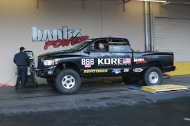 Kroeker-Banks KORE Baja 1000 Dodge Cummins | Banks Power Monster Energy Baja Truck Recoil Nico71s Creations Trophy Wikipedia Came Across This While Down In Trucks Score Baja 1000 And Spec Kroekerbanks Kore Dodge Cummins Banks Power 44th Annual Tecate Trend Trophy Truck Fabricator Prunner Ford Off Road Tires Online Toyota Hot Wheels Wiki Fandom Powered By Wikia Jimco Hicsumption 2016 Youtube