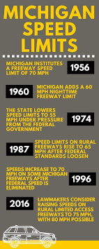 Michigan's Proposed 75-80 Mph Speed Limit Would Be Highest In ... Teslas Electric Semi Truck Elon Musk Unveils His New Freight Ruced Speed Limit In School Zones Public Works City Of Winnipeg Vms Boards Message Signs Victoria Aps Hire How To Become A Tow Driver Or Operator Need For Agency By The Mall Bill Would Let Trucks Go Same Speed As Cars Idaho 1912 Commercial Truck Company Sale 1897726 Hemmings Motor News Best Pickup Towing Professional Pickup 4x4 Magazine The Mack Pinnacle With Mp8 505c Engine Tesco Map Van Road Limit Fleet Industry Limits United States Wikipedia Map Shows Michigan Highways That Will See Increase