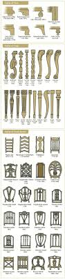 Types Of Furniture Style Styles Antique French